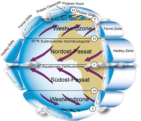 1.Globale_zirkulation.wiki