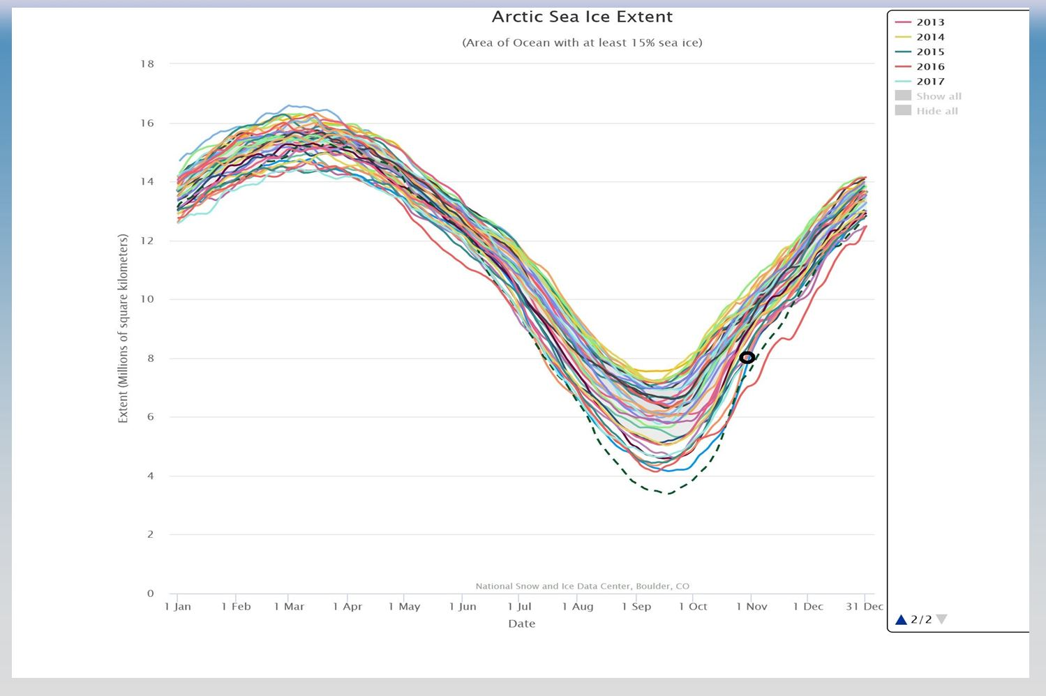 arctic-sea-ice-chart